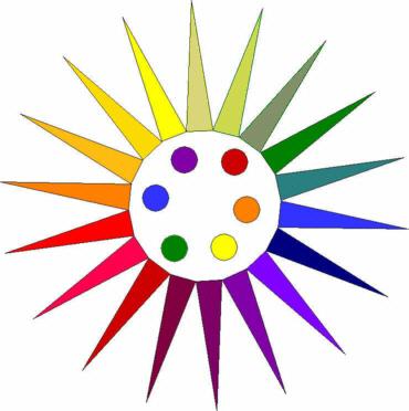 Webdesign le choix des couleurs dorothydaf for Choix de couleurs