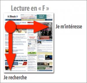 Lecture en F (c) Luc Legay