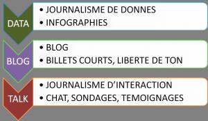 genre webjournalisme