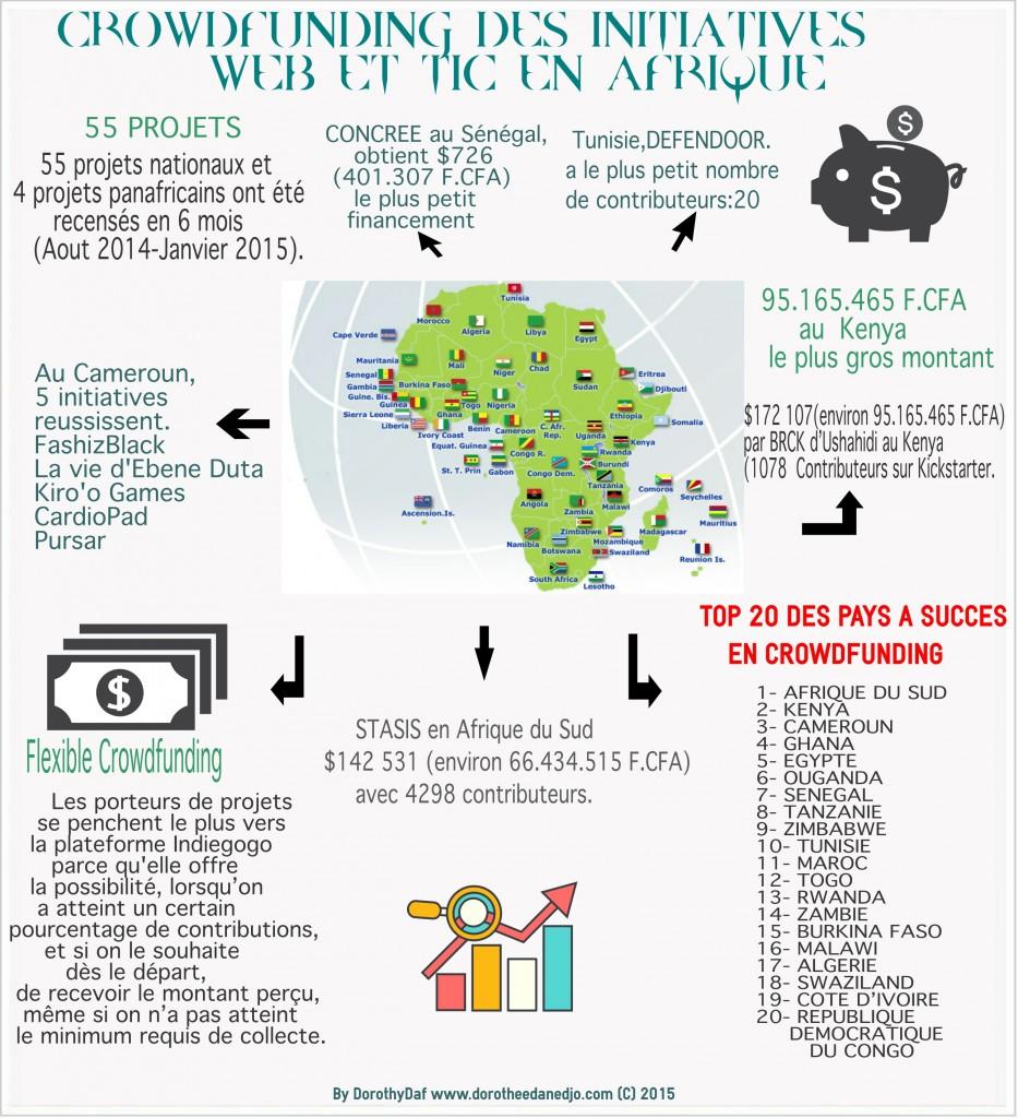 CrowdfundinginAfrica